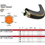 Vittoria(ビットリア) タイヤ コルサ [corsa] 700x25c ブラックトレッド クリンチャー 240g ロード 111.3CX.00.25.411BX