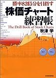 株価チャート練習帳