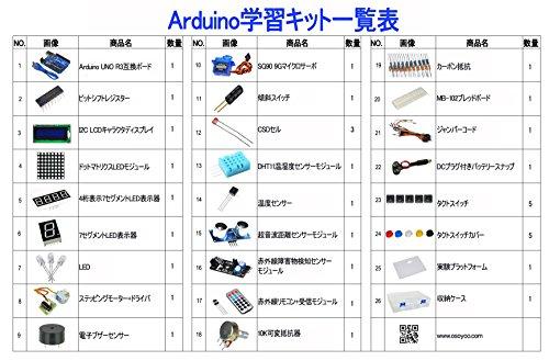 Arduino学習キット 様々なマイコン実験や開発用電子部品キット Arduino UNO R3互換ボード LCDキャラクタディスプレイ LED表示器 マイクロサーボ 傾斜スイッチ 赤外線障害物検知センサーモジュール 距離センサー 等付き(実験用部品セット中級版)