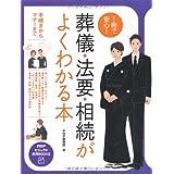 1冊で安心! 葬儀・法要・相続がよくわかる本 手続きからマナーまで (PHPビジュアル実用BOOKS)