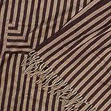 FF0248S FENDI/ 【中古】 【USED】 カラー:ダークパープル ウェーブレンズラウンドサングラス フェンディ サイズ:53□22 【古着】 【190327】 【yast】