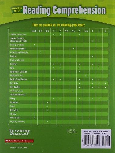 Scholastic『ScholasticSuccessWithReadingComprehension:Grade5』