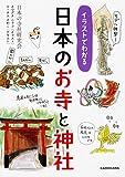 イラストでわかる 日本のお寺と神社 (中経の文庫) 画像