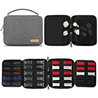 Simboom Watch Bands Storage Bag, Nylon Spill-resistant Watch Band Organizer Bag Carrying Case Travel Watch Straps Carrying Bag Pouch for Watch Bands, Watch Band Pin, Cable, Headset