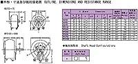TDO抵抗器 電力型巻線可変(ボリューム)抵抗器 100W RPS100A45R 5ΩKK