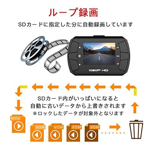 TOGUARD ドライブレコーダー 超小型 ドラレコ 1080P フルHD 動き検知 Gセンサー緊急ロック 車載カメラ 防犯カメラ ダッシュカメラ 上書き録画 衝撃録画 360度回転 吸盤 日本語取説書