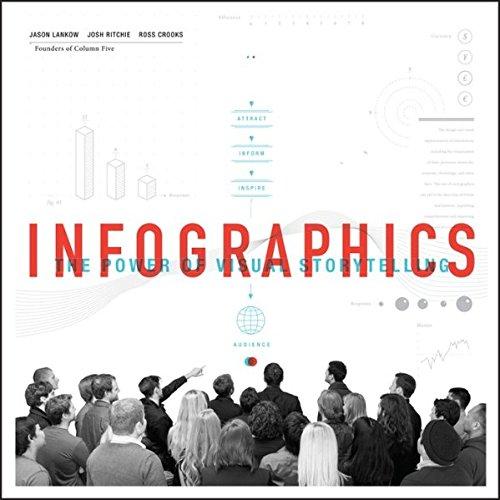 Infographicsの詳細を見る