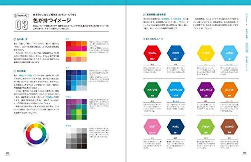 デザイン入門教室[特別講義] 確かな力を身に付けられる ~学び、考え、作る授業~ (Design&IDEA)