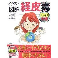 イラスト図解 経皮毒 ※DVD付き