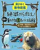 3 外来種・環境汚染のためにいなくなる動物たち