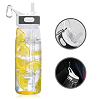 スポーツウォーターボトルストローボトル、Joy BPAフリー漏れ防止Wide Mouth Drinkingボトル27oz 800ml高容量for Running、Excerise、ハイキング、サイクリング