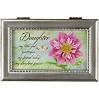 Carson Home Accents 18283 Daughter Jane Shaky Music Box, 15cm by 10cm by 6.4cm