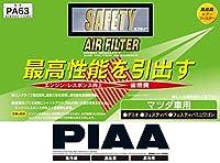 PIAA エアーフィルター 1個入 [マツダ車用] デミオ・フェスティバ_他 PA63