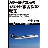 カラー図解でわかるジェット旅客機の秘密 (サイエンス・アイ新書)