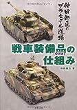 戦車装備品[OVM]の仕組み (仲田師匠のプラモデル道場)