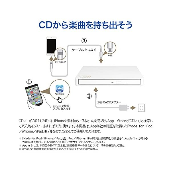 I-O DATA iPhone スマホ CD取...の紹介画像3