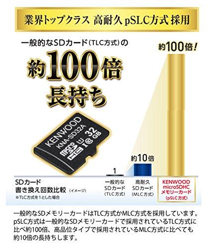 microSDHCメモリーカード KNA-SD32A