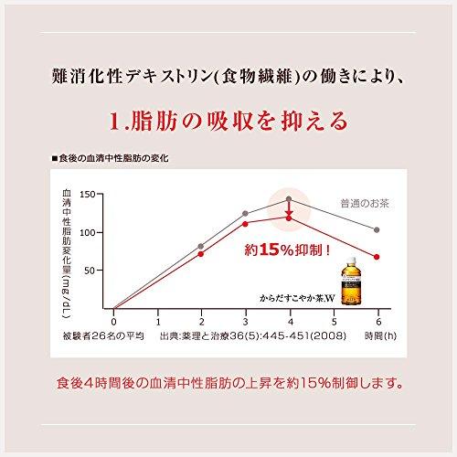 [トクホ] コカ・コーラ からだすこやか茶 W 350ml×24本