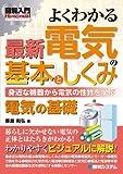 図解入門よくわかる最新電気の基本としくみ (How‐nual Visual Guide Book)