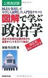 公務員試験 図解で学ぶ 政治学