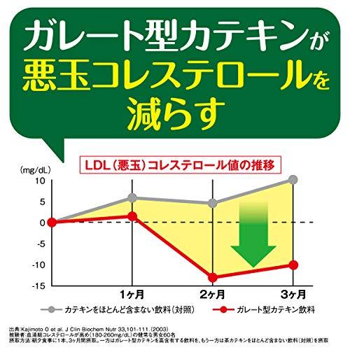 2つの働き カテキン緑茶 1500ml 1セット 2本