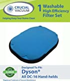 High Quality Washable Reusable Pre-Motor Filter Designed To Fit All Dyson DC16 Hand-held Vacuums; Compare To Dyson Part # 912153-01; Designed & Engineered By Crucial Vacuum by Crucial Vacuum [並行輸入品]