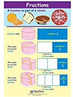 Fractions Visual Learning Guides Set/5-4-Panel 11 x 17 Laminated Guides Full-Color Graphic Overview Write-On/Wipe-Off Activities [並行輸入品]