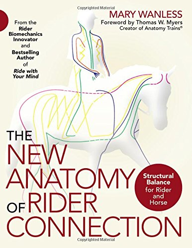 The New Anatomy of Rider Conne...