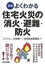 図解よくわかる 住宅火災の消火・避難・防火