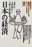 とにかくよくわかる 日本の経済 (通勤快読)