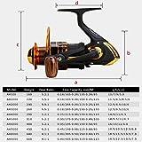 釣り用リール 軽量スピニングリールリールベアリング左右ダブルハンドルでダブルドラッグブレーキシステム12 + 1で塩水淡水釣り (サイズ : 3000)