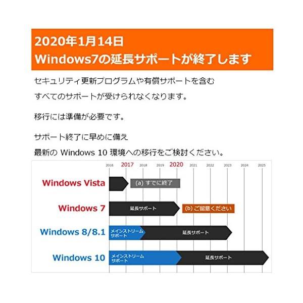 Microsoft Windows 10 Ho...の紹介画像3