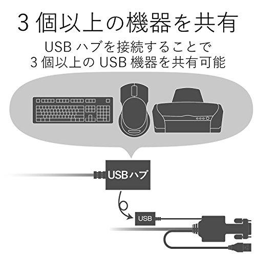 『エレコム KVMスイッチ pc切替機 USB DVI スピーカー 2台 KVM-DVHDU2』の8枚目の画像