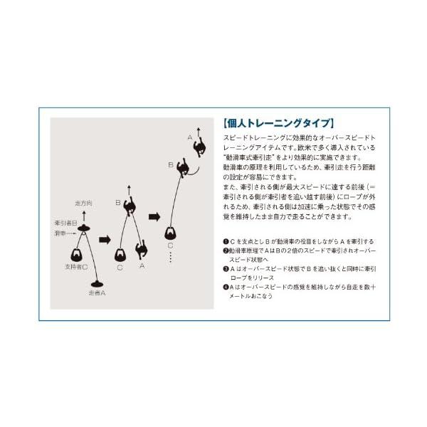 NISHI(ニシ・スポーツ) スピードアクセル...の紹介画像3