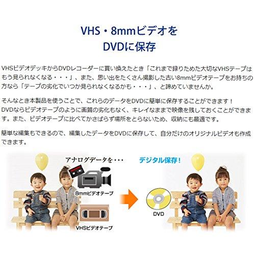 I-O DATA ビデオ/VHS 8mm DVD ダビング パソコン取り込み ビデオキャプチャー 「アナレコ」 GV-USB2