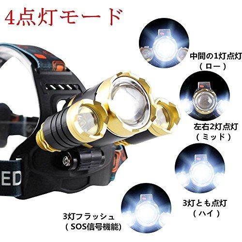 ZHENWEI 5000ルーメン LEDヘッドライト 3*CREE XM-L T6 4種の点灯モード 充電式 登山 釣り アウトドア 防水 LEDヘッドランプ 充電用USBケーブル・ACアダプタ・18650電池付属
