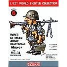 1/12 ワールドファイターシリーズ FT6 ドイツ陸軍歩兵 マイヤー