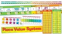 Scholastic Teaching Resources SC-553076 Place Value System BB Set