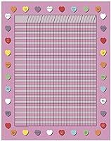 ピンクハートテーマ垂直Incentiveチャート