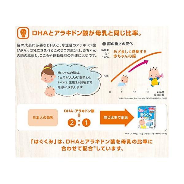 森永 はぐくみ エコらくパック 800g(40...の紹介画像5