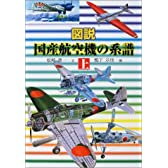図説国産航空機の系譜〈上〉