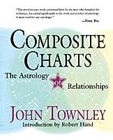 Composite Charts