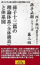 【孫子正解】シリーズ 第二回 孫子十三篇の理論体系(全体構造)と体系図
