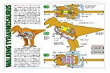 タミヤ 楽しい工作シリーズ No.89 歩くティラノサウルス工作基本セット (70089)_02