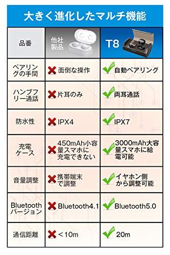 『【最先端Bluetooth5.0+EDRが搭載】Bluetooth イヤホン IPX7完全防水 95時間連続駆動 Hi-Fi高音質 3Dステレオサウンド CVC8.0ノイズキャンセリング&AAC8.0対応 自動ペアリング マイク付き 完全ワイヤレス イヤホン 両耳 左右分離型 タッチ式 マイク内蔵 ブルートゥース イヤホン 日本語音声提示 技適認証済 iPhone&Android対応 (ブラック) (ブラック) (ブラック)』の6枚目の画像