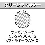 商品の詳細