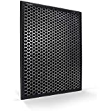 Philips Series 1000 NanoProtect AC Filter for Air Purifier Series 1000