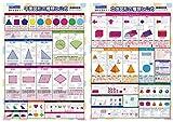 2枚セット LearnEASY 平面図形 & 立体図形バイリンガルポスター 1枚でわかる!算数ポスター