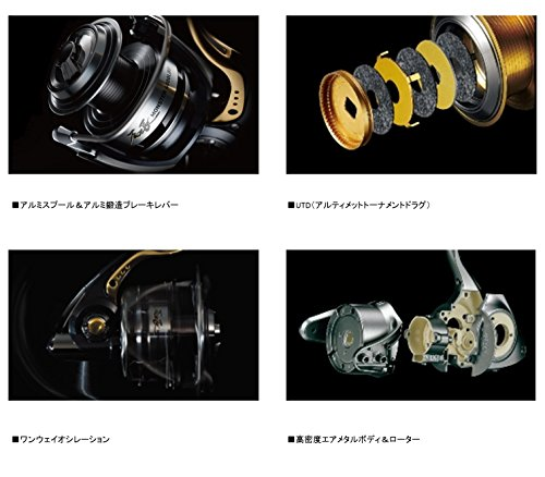 ダイワ(Daiwa) スピニングリール 尾長モンスター 4000LBD