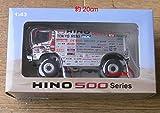 プラッツ 1/43 HINO 500 Series日野トラック ダカールラリー2013